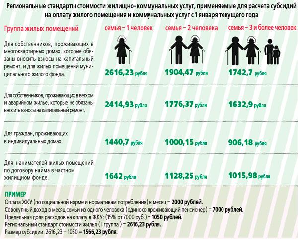 например, Узнать все о дотации на получения 700рублей для одиноких пенсионеров этот мир